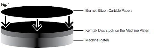kemtak fixing system